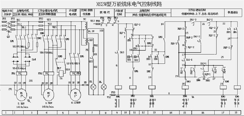 1,主电路分析主电路分析 (1)主电动机m 1拖动主轴带动铣刀进行铣削